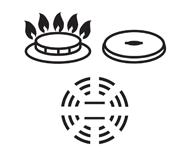 Compatibilitate cu toate sursele de căldură cu excepția inducției/Compatibilitate cu toate sursele de căldură inclusiv inducția